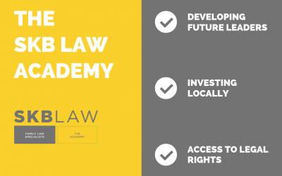 The SKB Law Academy